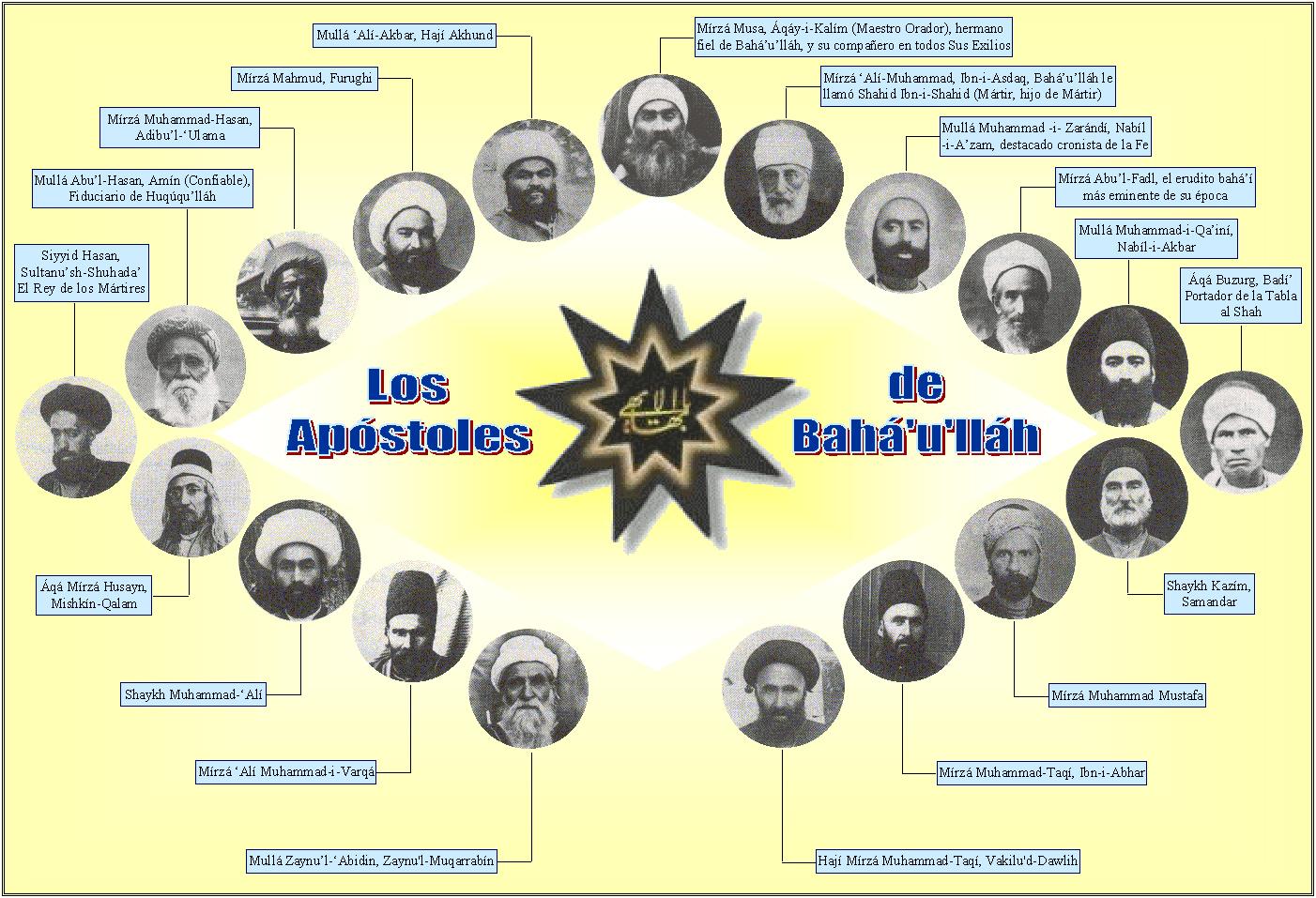 Un cuadro básico de los 19 Apóstoles de Bahá'u'lláh